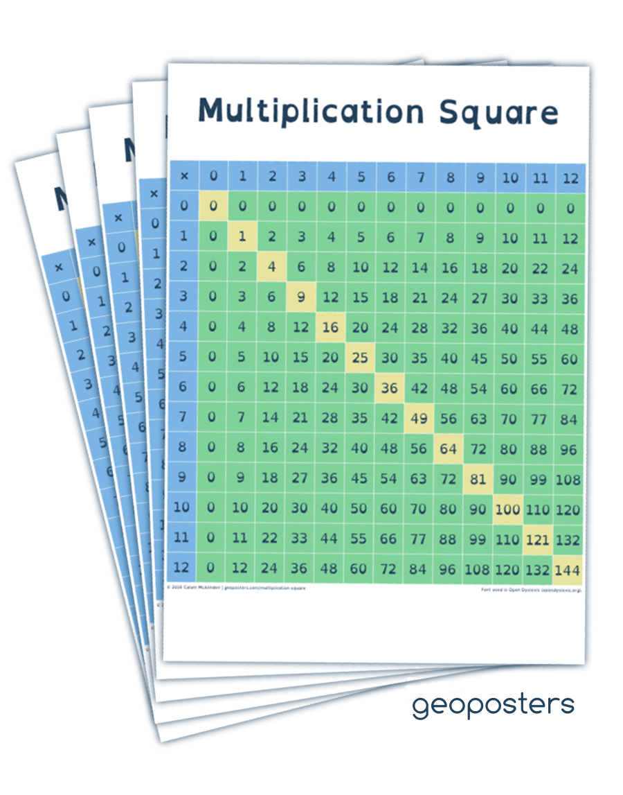 Pack of 5 Large Multiplication Square Posters